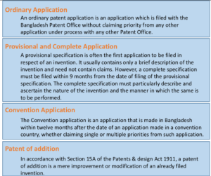 Presentation of Patent Application